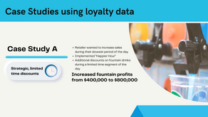 2021 Featured Highlight: Analytics tailor made for c-stores