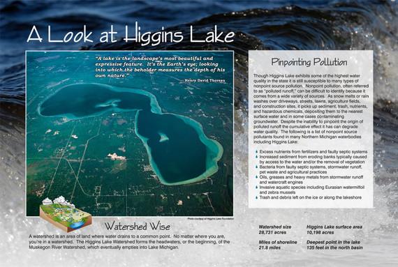 Higgins Lake Panel.jpg
