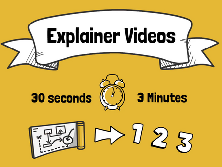 Best Explainer Video Style by Project (And How Much It Costs)