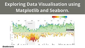 Exploring Data Visualisation using Matplotlib and Seaborn..png