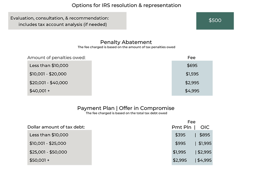 Service Chart - Representation.png