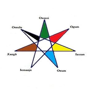 Teosofia da Umbanda.JPG