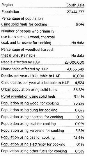 Nepal Stats 1.JPG