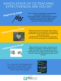 TTIR Infographic.png