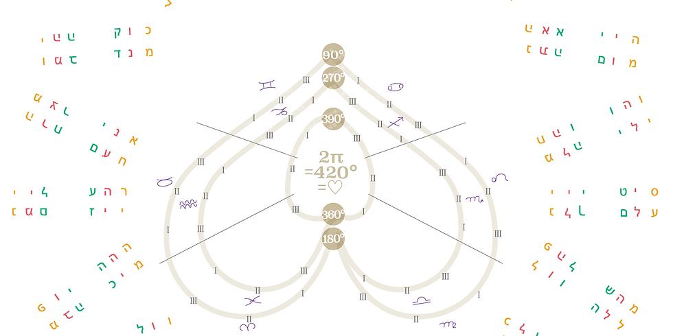 8月銀座「天使暦実践編|夢見とMy周波数 - 豊穣に包まれる至福の睡眠法 -」