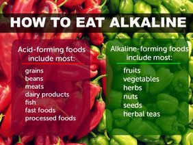 An Alkalized Body Is Essential For Good Health