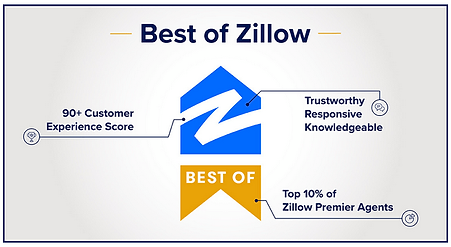 best of zillow.png