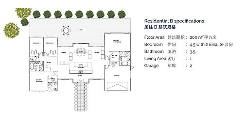 ResidentialB design.png