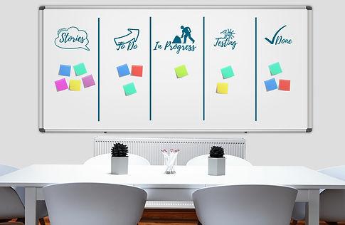 Business process development with Zoho