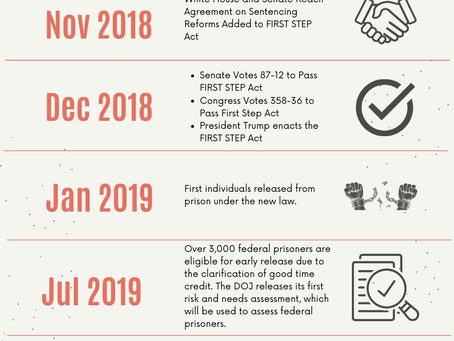 The First Step Act - What Is It And How Does It Affect The Justice System?