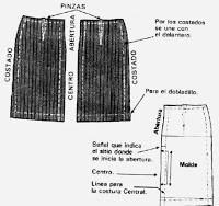 Cortar básico posterior de falda