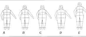 Medidas para el trazo del pantalón femenino tallas grandes