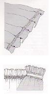 Como hacer un fruncido con elástico en faldas, mangas, pantalon o vestidos