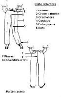 El pantalon basico y sus partes