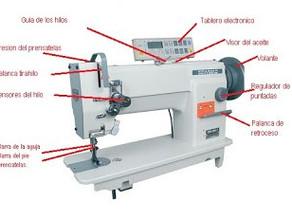 Máquina de coser Plana de dos agujas