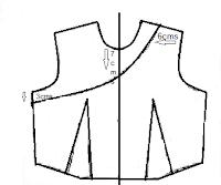 Que son patrones simetricos y asimetricos