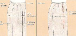 Problemas de ajuste con la falda