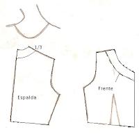 Trazo del escote redondo usando las medidas deducidas.
