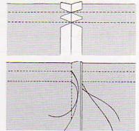 Al hacer el fruncido se encuentra con costuras que hace difícil el trabajo en este caso hay dos formas de solucionarlo: Abrir camino para que pase el fruncido haciendo cortes a la costura o cortar el fruncido en el tope e iniciar nuevamente al otro lado el fruncido.