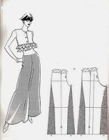 Como hacer un pantalon, blusa o falda acampanado