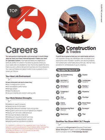Career Profiling