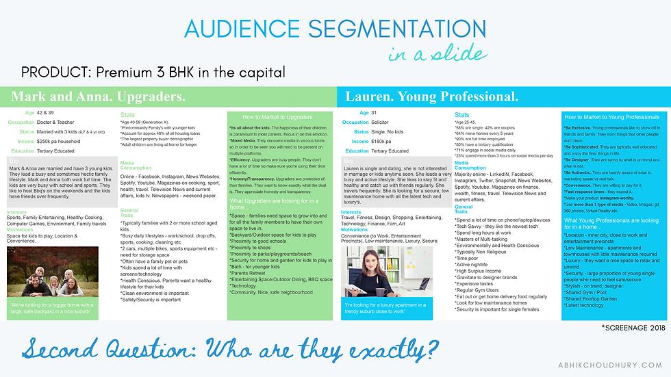 Audience Segmentation Who - Abhik Choudh