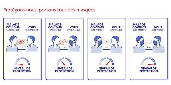portons-tous-des-masques.jpg
