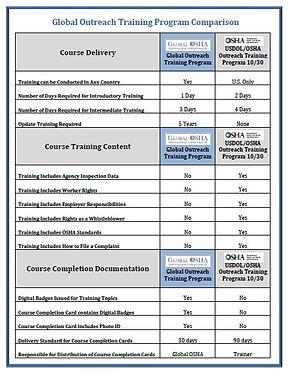 GOTP Comparison Screen Cap.jpg