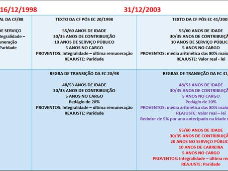 Especialista em Direito Previdenciário esclarece dúvidas sobre o Funpresp e Reforma da Previdência