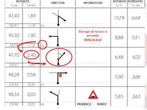 KezakoNavigo ep.2 : fléché-métré et outils