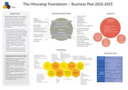 HK-BusinessPlan2012