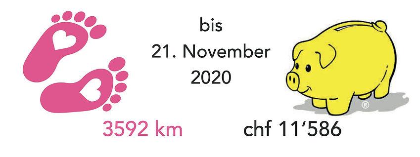 Km:Spenden-Grafik-21.11.20.jpg