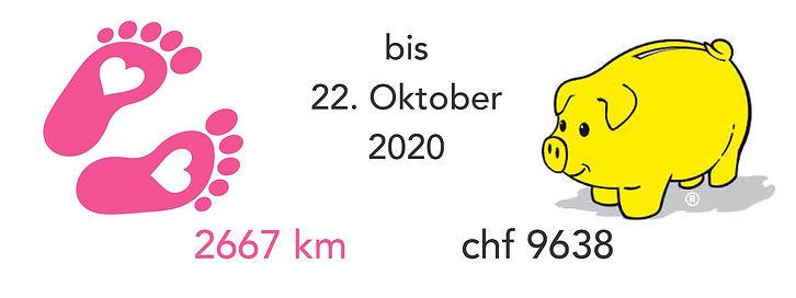 Km:Spenden-Grafik-22.10..jpg