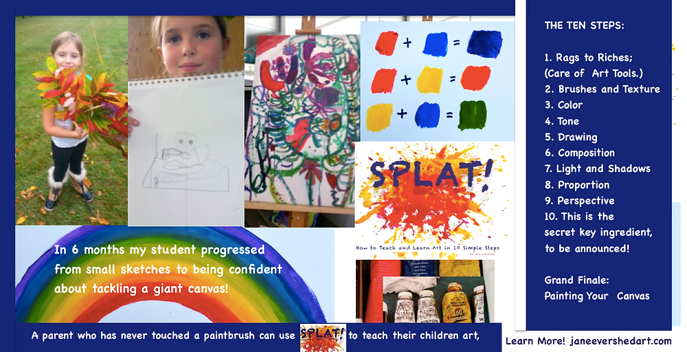 Inspiration methods are a BIG part of Art-Teaching.