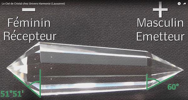 Caractéristiques techniques d'un Cristal Vogel