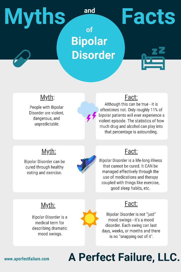 bipolar, depression, anxiety, mental, health, awareness