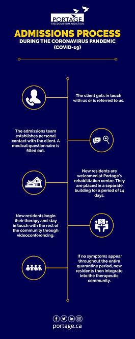 Infographie admissions COVID19 EN.JPG