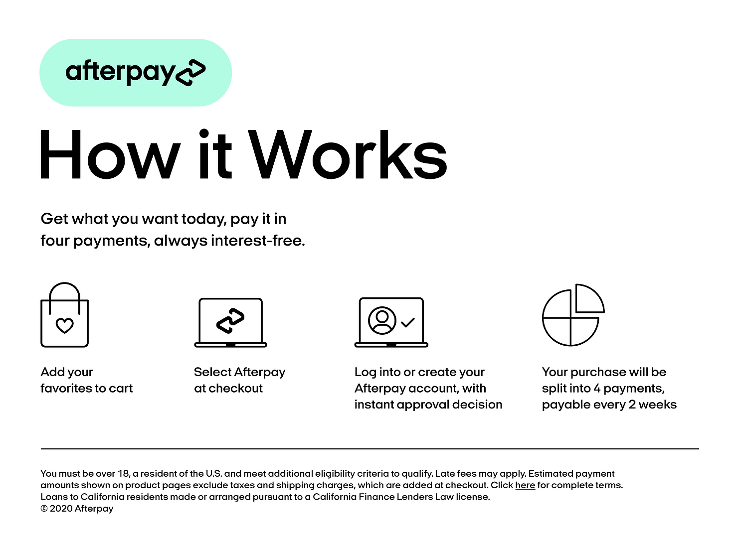 Afterpay_US_HowitWorks_Desktop_White@3x.