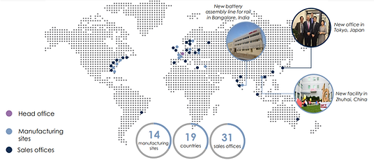 Saft Batteries no Mundo