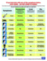 covid 31 chart comparison.jpg