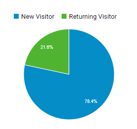 new-visitors.png