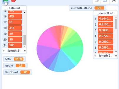 Data Visualization with Scratch Programing