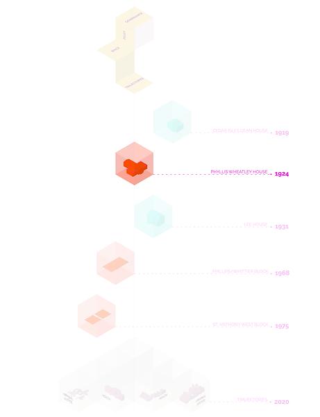 Policy Diagram_Axon_Phyllis Wheatley-01.