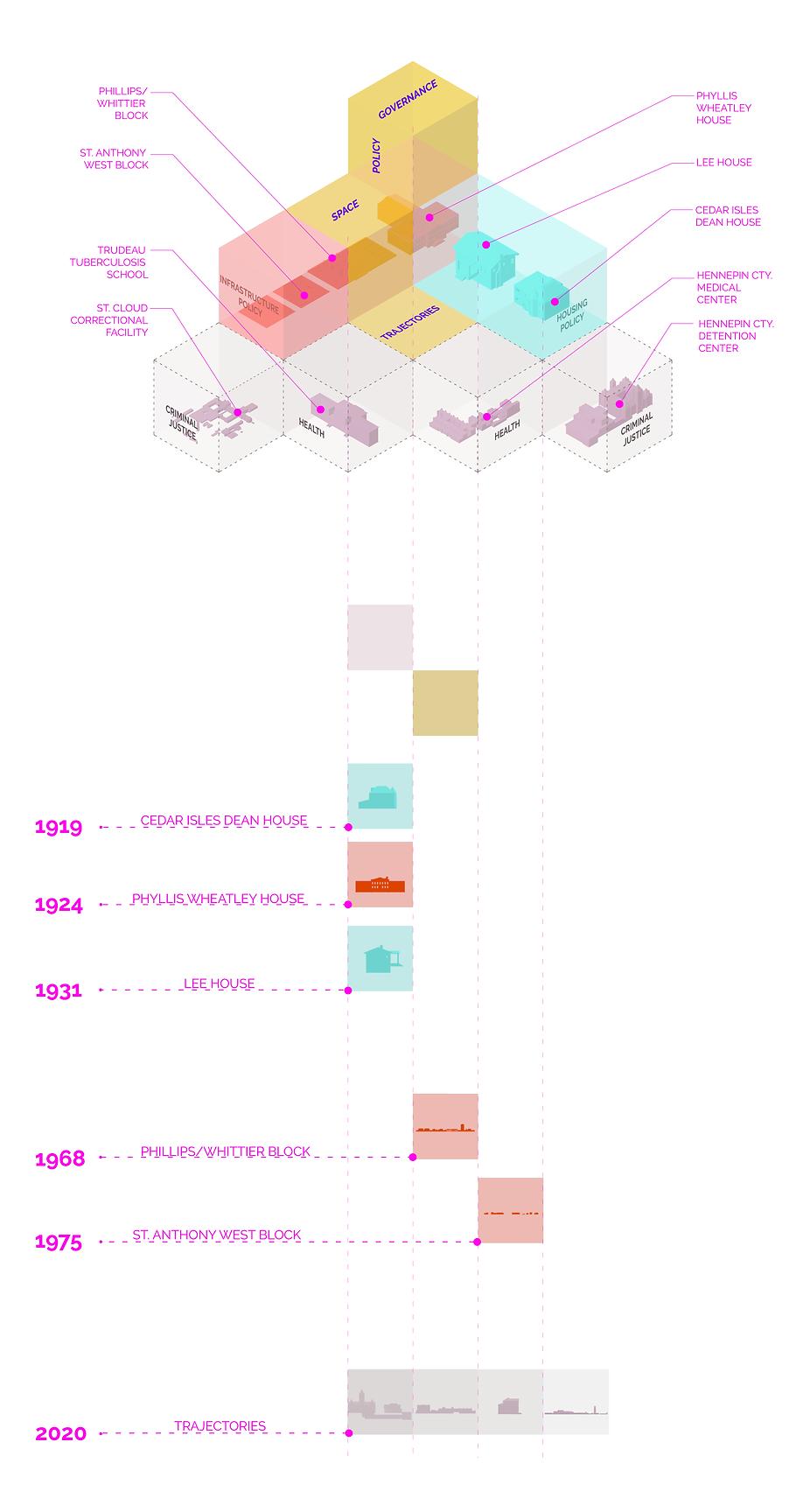 Policy Diagram_OG + Elevation_Final-01.p