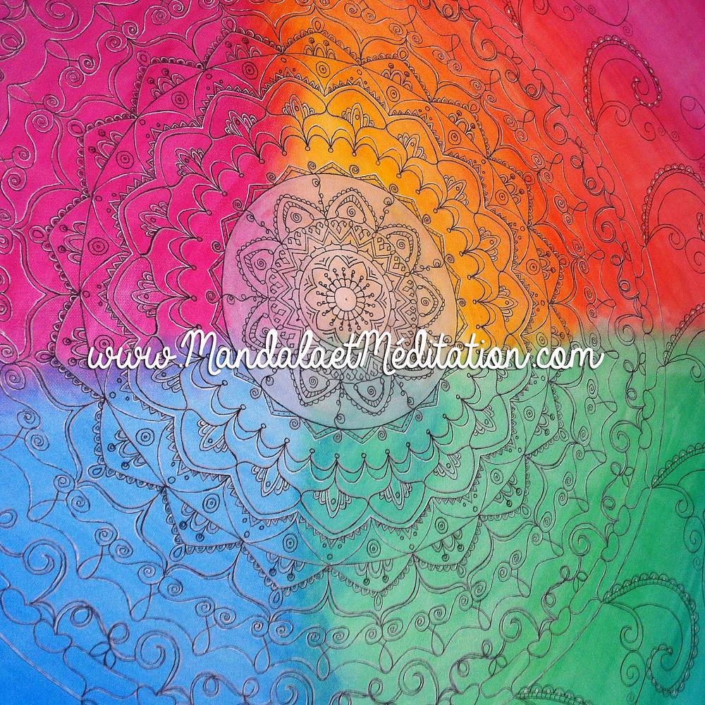 Mandala et Méditation