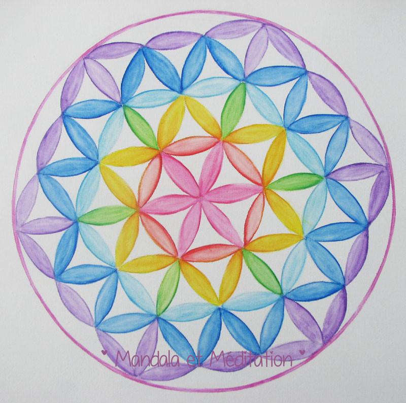 Mandala Fleur de Vie