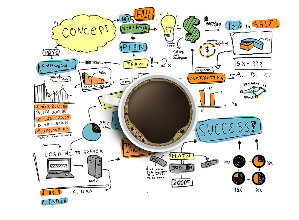 How do we measure success in a business? YEA  Blog
