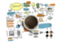 marketing numerique création de site web dynamique