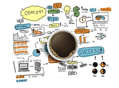 Brainstorm naar succes