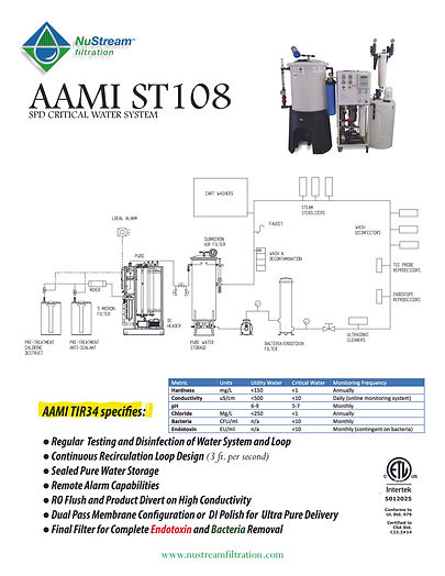 AAMI ST108  RECOMMENDS.jpg